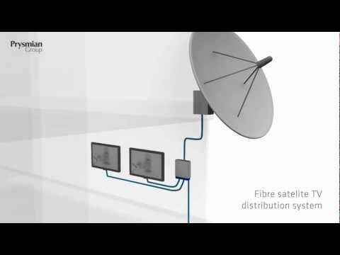 Vertv-Xs: Fibre satellite TV distribution system